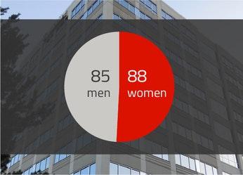 Women In Construction Week image 2