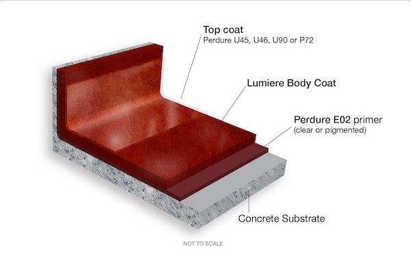 Lumiere Designer Metallic Epoxy Metallic Epoxy Flooring System for Concrete Substrates