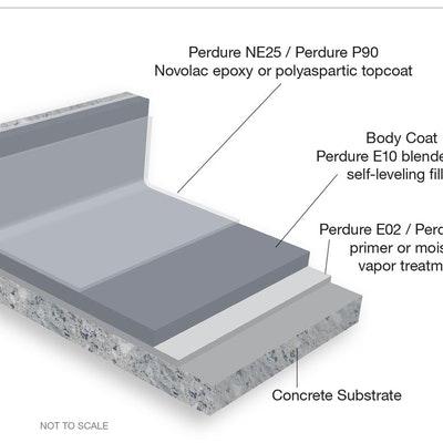 Perdure SLE Epoxy Flooring System