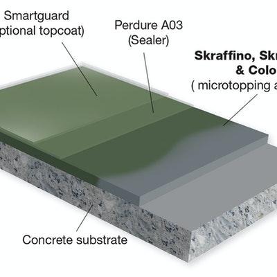 Skraffino Flooring System