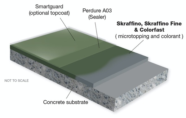 Skraffino Flooring System Concrete Microtopping Flooring System for Concrete Substrates