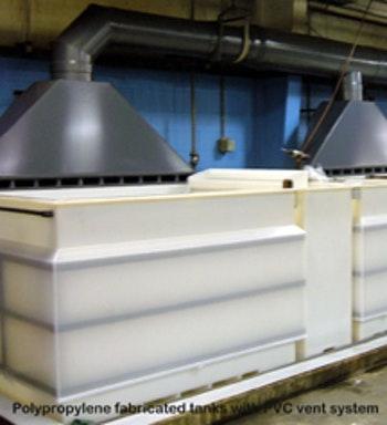 Polypropylene: Aetna Plastics