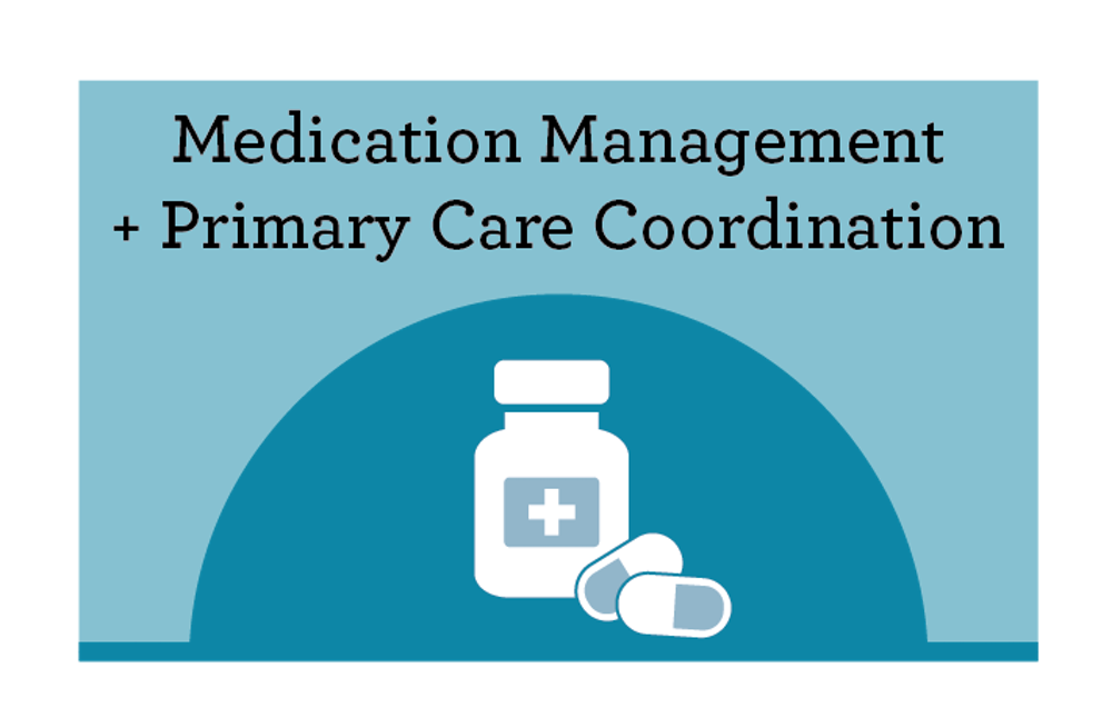Medication Management and Primary Care Coordination
