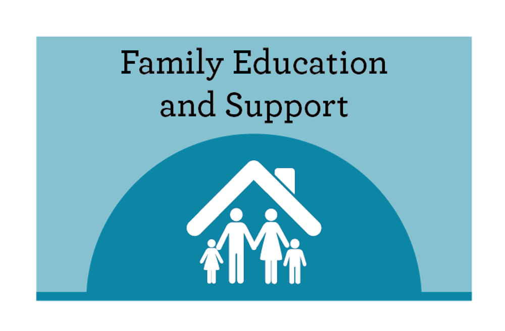 Family Education and Support